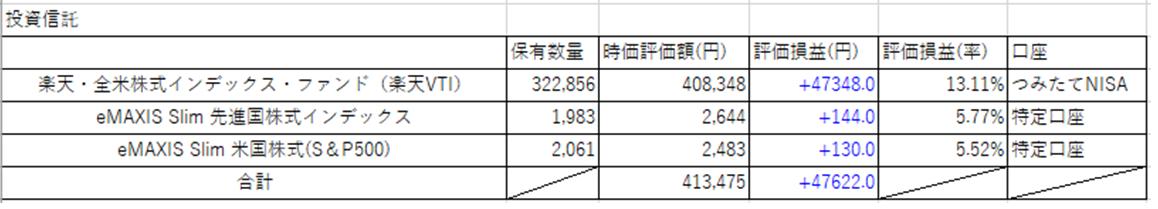 f:id:nametakekm:20200101224058p:plain