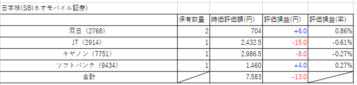 f:id:nametakekm:20200101225747p:plain
