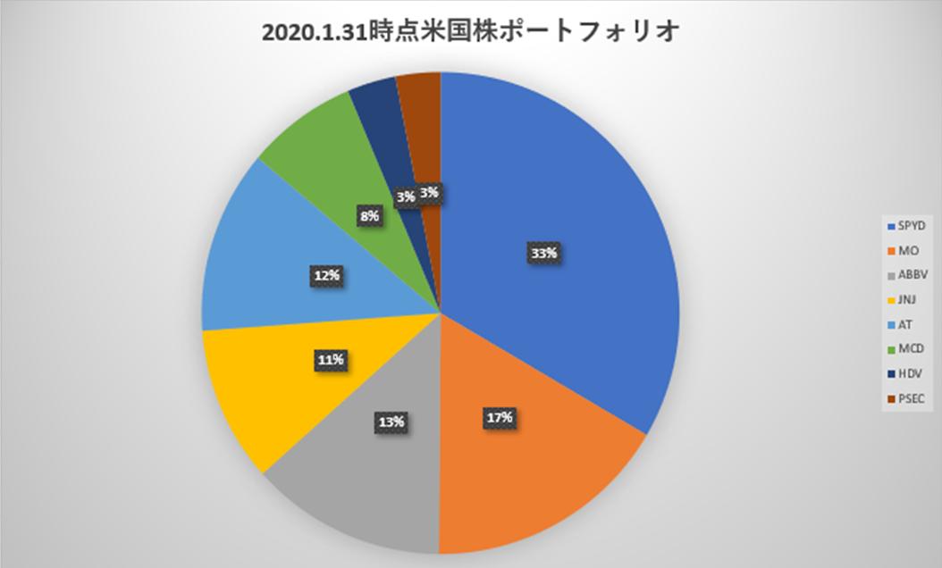 f:id:nametakekm:20200205082121p:plain