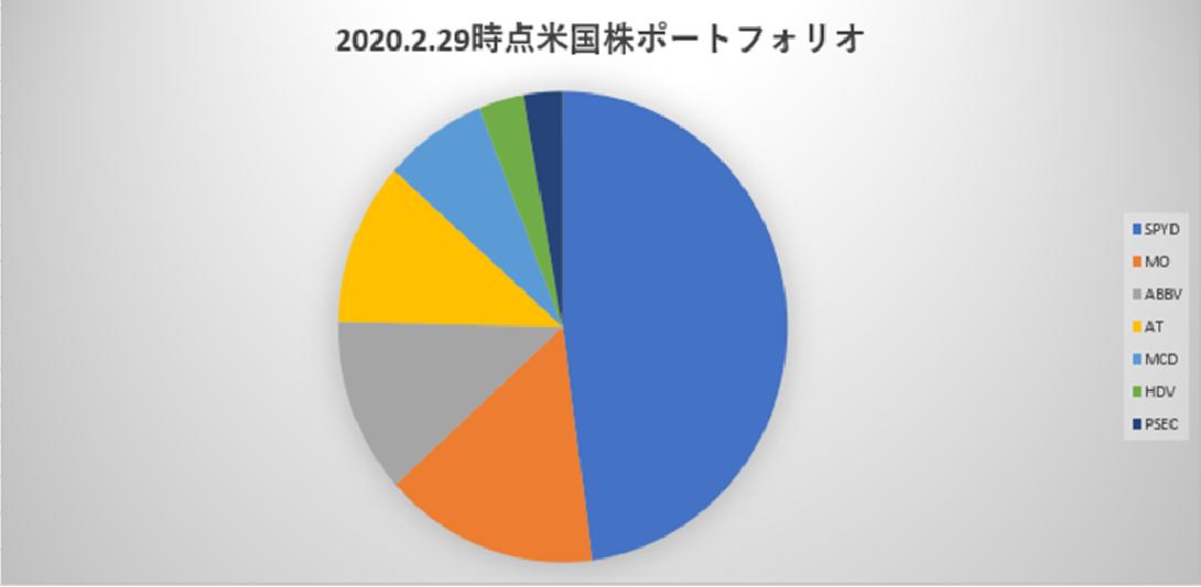 f:id:nametakekm:20200301201502p:plain