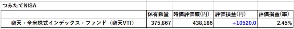 f:id:nametakekm:20200304080513p:plain