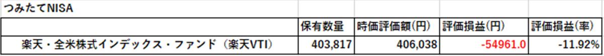 f:id:nametakekm:20200407204543p:plain