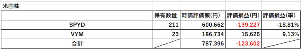 f:id:nametakekm:20200503210945p:plain