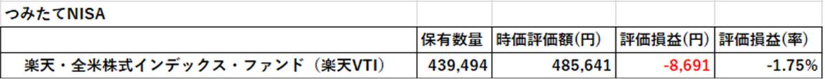 f:id:nametakekm:20200503212417p:plain